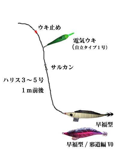 画像1: キーストン エサ巻きエギ/早福型 M号